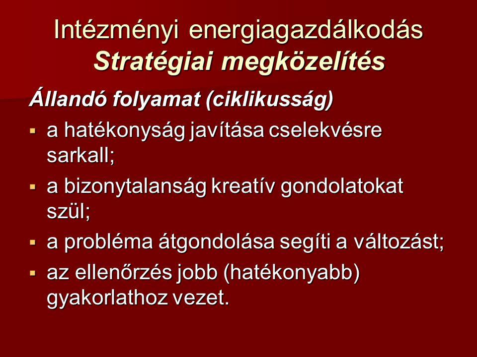 Intézményi energiagazdálkodás Stratégiai megközelítés Állandó folyamat (ciklikusság)  a hatékonyság javítása cselekvésre sarkall;  a bizonytalanság