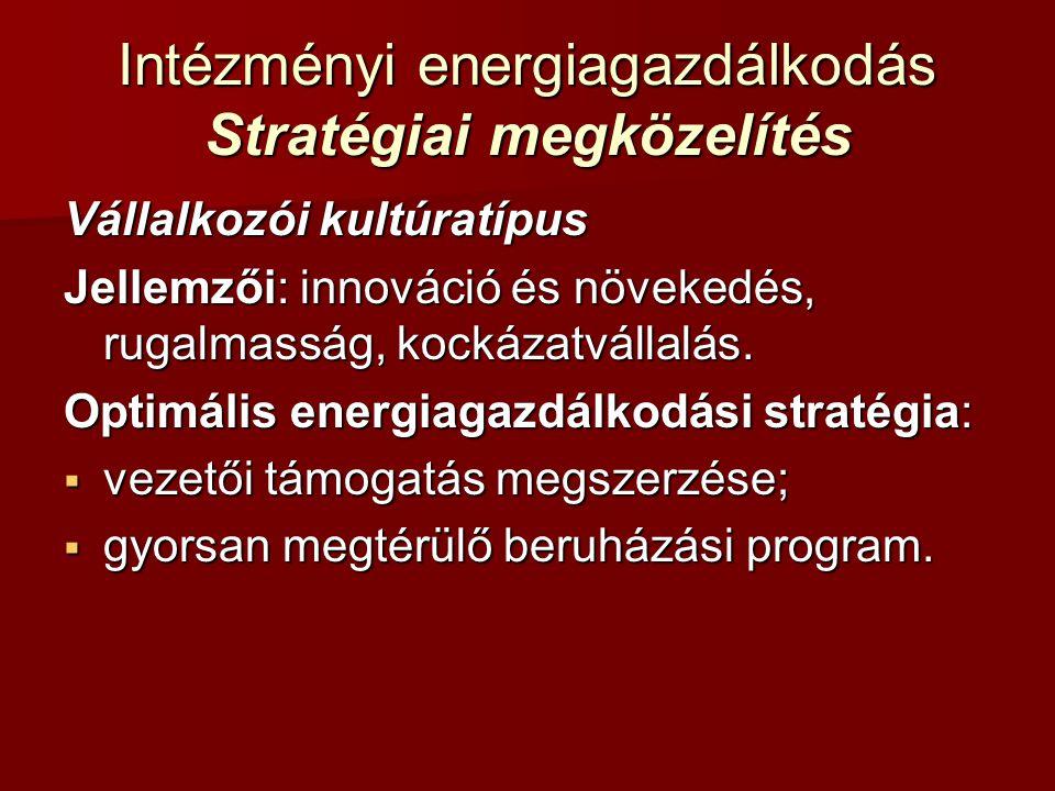 Intézményi energiagazdálkodás Stratégiai megközelítés Vállalkozói kultúratípus Jellemzői: innováció és növekedés, rugalmasság, kockázatvállalás. Optim