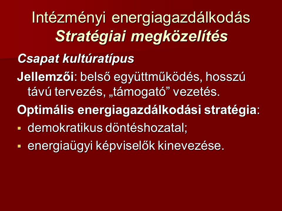 """Intézményi energiagazdálkodás Stratégiai megközelítés Csapat kultúratípus Jellemzői: belső együttműködés, hosszú távú tervezés, """"támogató"""" vezetés. Op"""