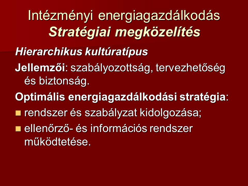Intézményi energiagazdálkodás Stratégiai megközelítés Hierarchikus kultúratípus Jellemzői: szabályozottság, tervezhetőség és biztonság. Optimális ener