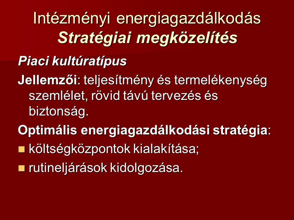 Intézményi energiagazdálkodás Stratégiai megközelítés Piaci kultúratípus Jellemzői: teljesítmény és termelékenység szemlélet, rövid távú tervezés és b