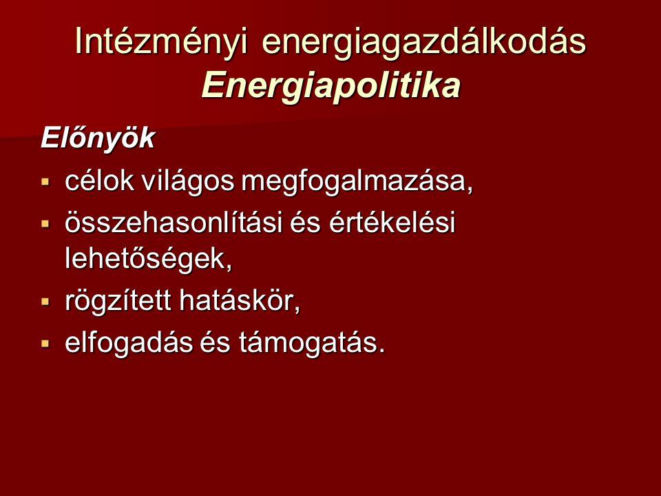 Intézményi energiagazdálkodás Energiapolitika Előnyök  célok világos megfogalmazása,  összehasonlítási és értékelési lehetőségek,  rögzített hatásk