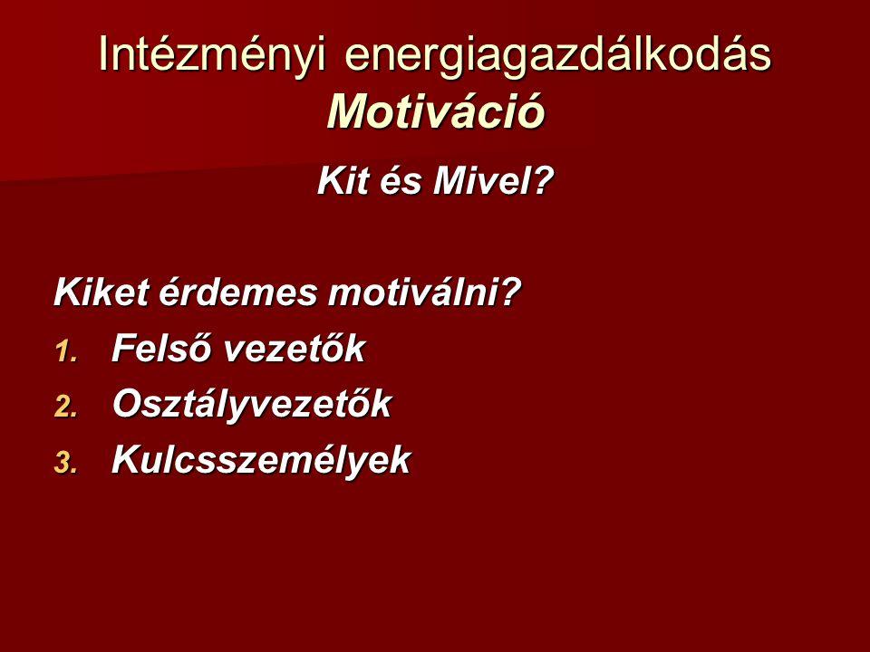 Intézményi energiagazdálkodás Motiváció Kit és Mivel? Kiket érdemes motiválni? 1. Felső vezetők 2. Osztályvezetők 3. Kulcsszemélyek