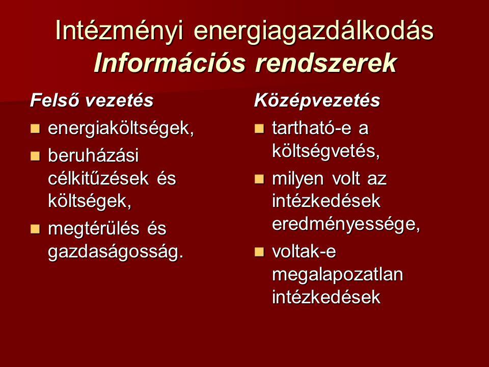 Intézményi energiagazdálkodás Információs rendszerek Felső vezetés energiaköltségek, energiaköltségek, beruházási célkitűzések és költségek, beruházás
