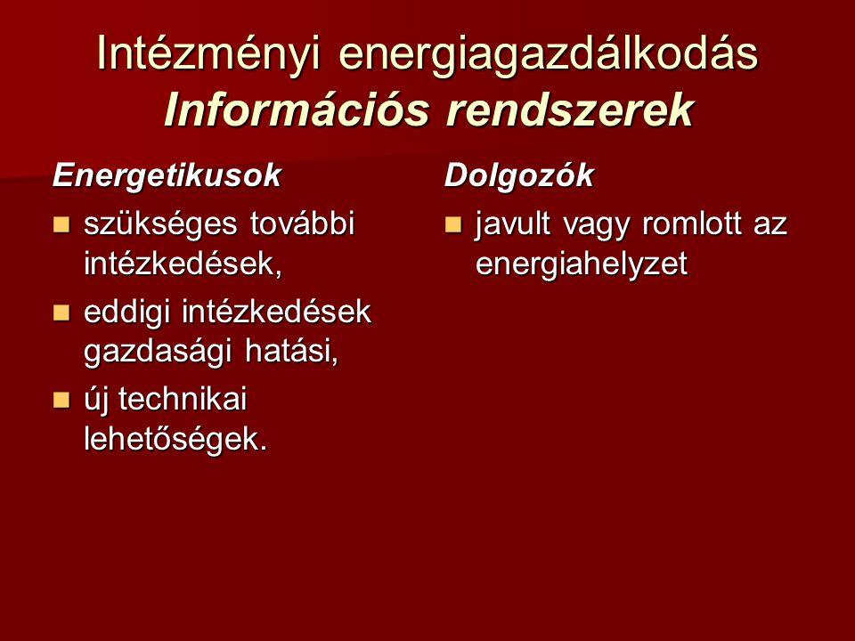 Intézményi energiagazdálkodás Információs rendszerek Energetikusok szükséges további intézkedések, szükséges további intézkedések, eddigi intézkedések