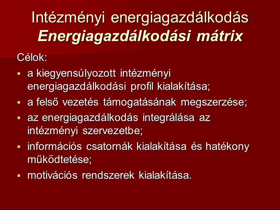 Intézményi energiagazdálkodás Energiagazdálkodási mátrix Célok:  a kiegyensúlyozott intézményi energiagazdálkodási profil kialakítása;  a felső veze