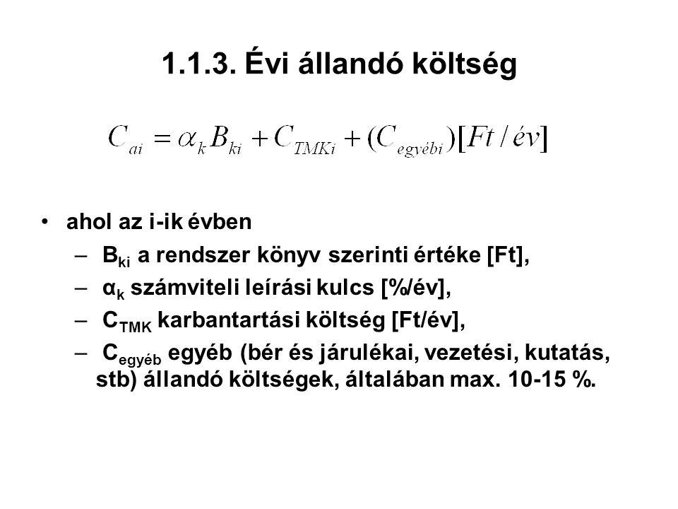 1.1.3. Évi állandó költség ahol az i-ik évben – B ki a rendszer könyv szerinti értéke [Ft], – α k számviteli leírási kulcs [%/év], – C TMK karbantartá