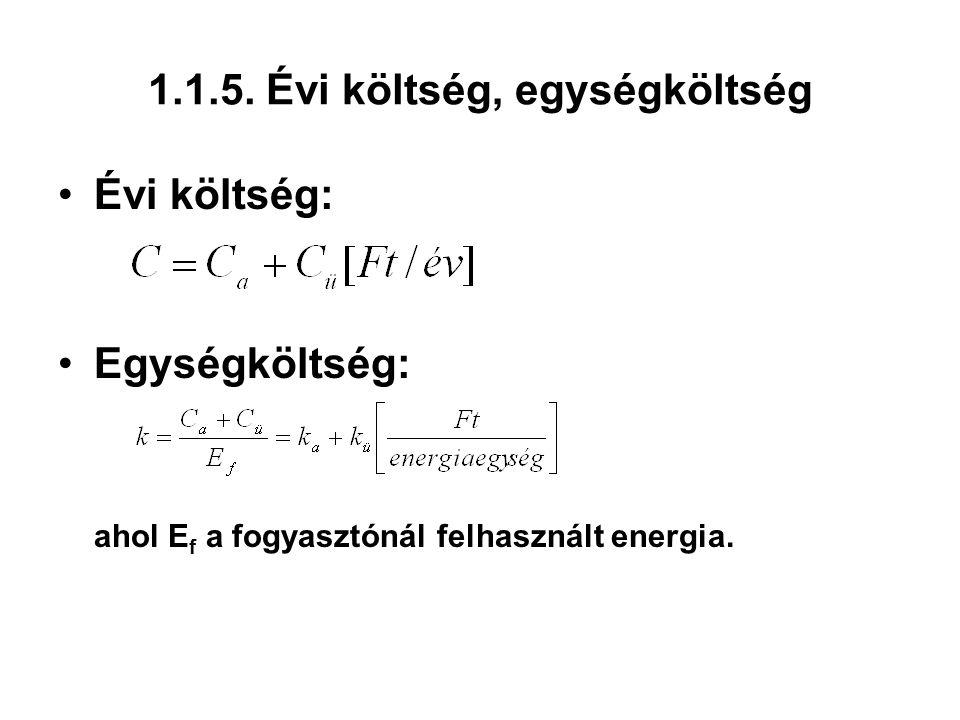 1.1.5. Évi költség, egységköltség Évi költség: Egységköltség: ahol E f a fogyasztónál felhasznált energia.