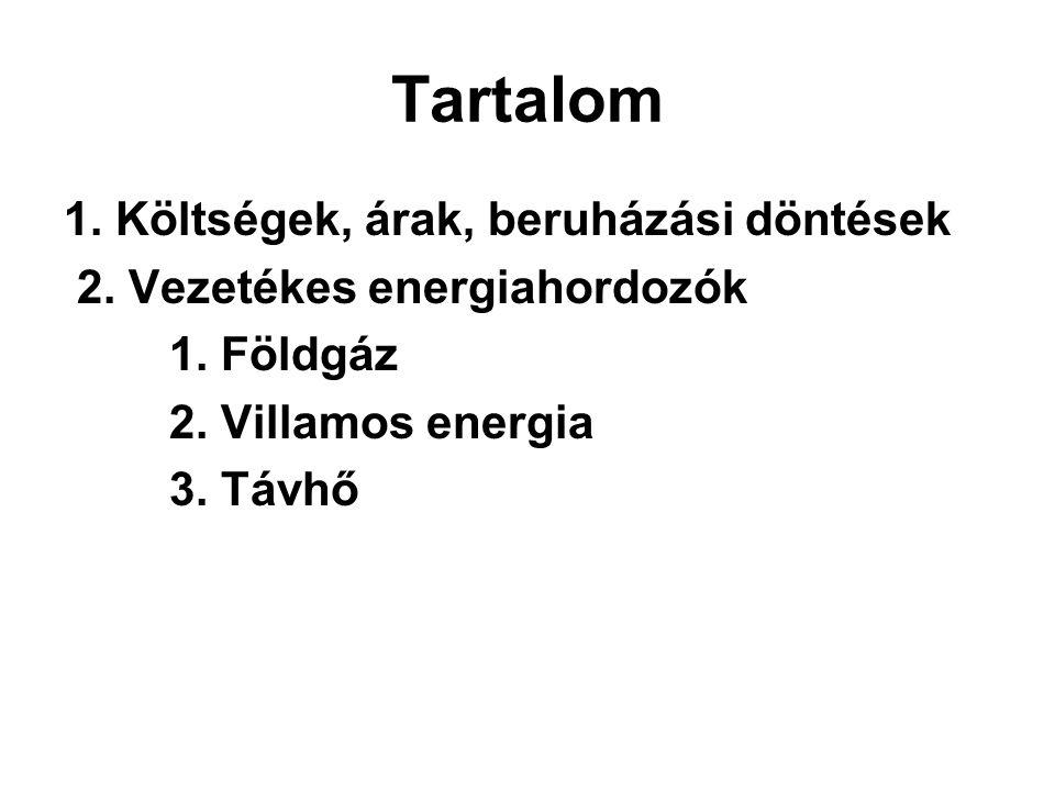Közüzemi villamosenergia-tarifák 2004. január 1-től (közvetlen adók nélkül) [MEH]