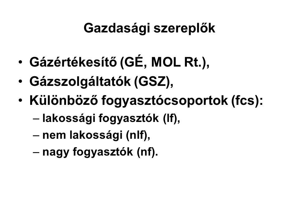 Gazdasági szereplők Gázértékesítő (GÉ, MOL Rt.), Gázszolgáltatók (GSZ), Különböző fogyasztócsoportok (fcs): –lakossági fogyasztók (lf), –nem lakossági (nlf), –nagy fogyasztók (nf).