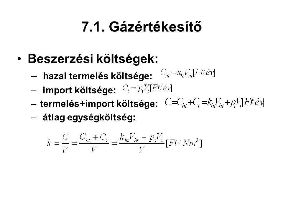 7.1. Gázértékesítő Beszerzési költségek: – hazai termelés költsége: – import költsége: –termelés+import költsége: – átlag egységköltség: