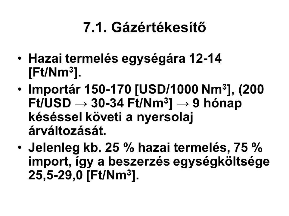 7.1. Gázértékesítő Hazai termelés egységára 12-14 [Ft/Nm 3 ]. Importár 150-170 [USD/1000 Nm 3 ], (200 Ft/USD → 30-34 Ft/Nm 3 ] → 9 hónap késéssel köve