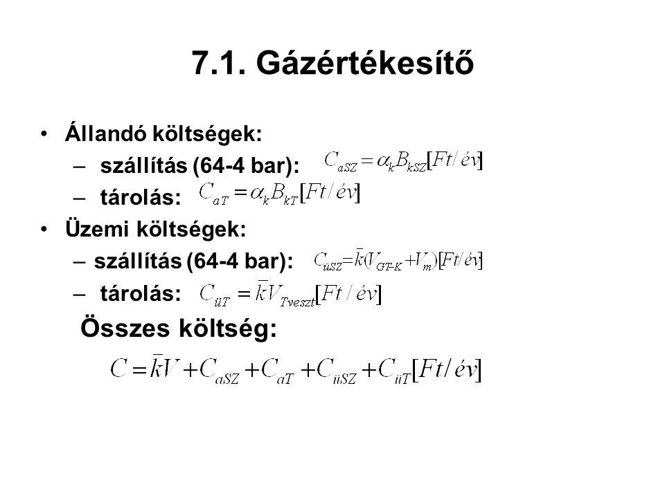 7.1. Gázértékesítő Állandó költségek: – szállítás (64-4 bar): – tárolás: Üzemi költségek: –szállítás (64-4 bar): – tárolás: Összes költség: