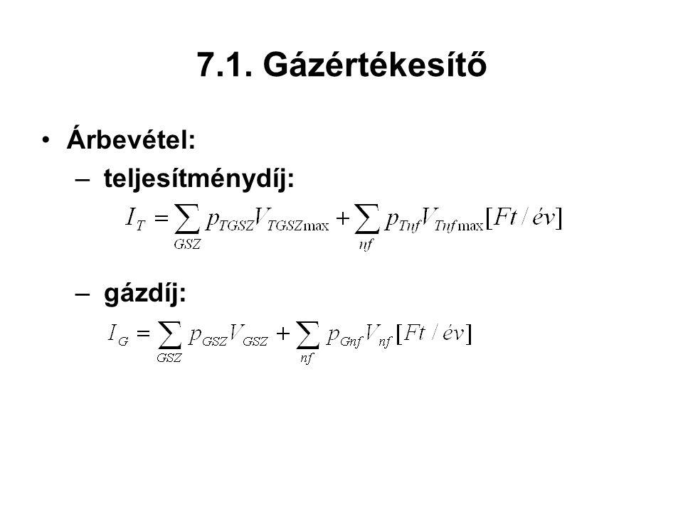 7.1. Gázértékesítő Árbevétel: – teljesítménydíj: – gázdíj: