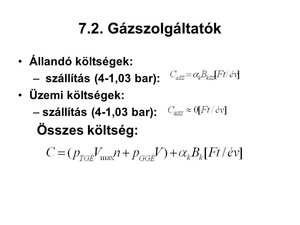 7.2. Gázszolgáltatók Állandó költségek: – szállítás (4-1,03 bar): Üzemi költségek: –szállítás (4-1,03 bar): Összes költség: