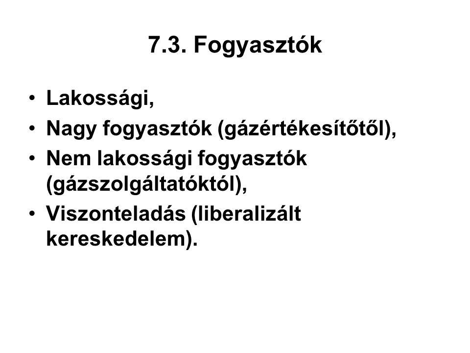 7.3. Fogyasztók Lakossági, Nagy fogyasztók (gázértékesítőtől), Nem lakossági fogyasztók (gázszolgáltatóktól), Viszonteladás (liberalizált kereskedelem