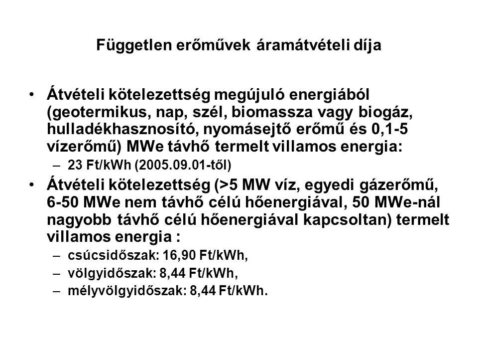 Független erőművek áramátvételi díja Átvételi kötelezettség megújuló energiából (geotermikus, nap, szél, biomassza vagy biogáz, hulladékhasznosító, nyomásejtő erőmű és 0,1-5 vízerőmű) MWe távhő termelt villamos energia: –23 Ft/kWh (2005.09.01-től) Átvételi kötelezettség (>5 MW víz, egyedi gázerőmű, 6-50 MWe nem távhő célú hőenergiával, 50 MWe-nál nagyobb távhő célú hőenergiával kapcsoltan) termelt villamos energia : –csúcsidőszak: 16,90 Ft/kWh, –völgyidőszak: 8,44 Ft/kWh, –mélyvölgyidőszak: 8,44 Ft/kWh.