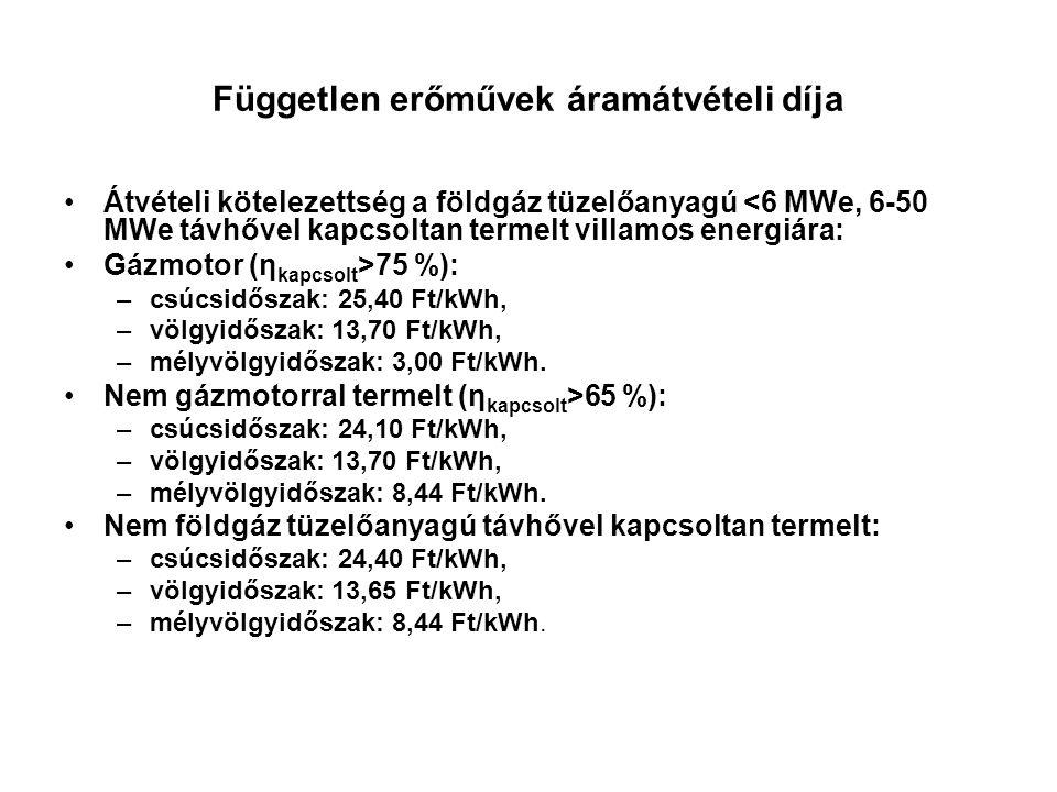 Független erőművek áramátvételi díja Átvételi kötelezettség a földgáz tüzelőanyagú <6 MWe, 6-50 MWe távhővel kapcsoltan termelt villamos energiára: Gázmotor (η kapcsolt >75 %): –csúcsidőszak: 25,40 Ft/kWh, –völgyidőszak: 13,70 Ft/kWh, –mélyvölgyidőszak: 3,00 Ft/kWh.