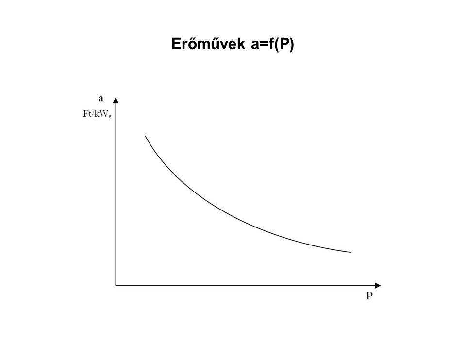 Erőművek a=f(P)