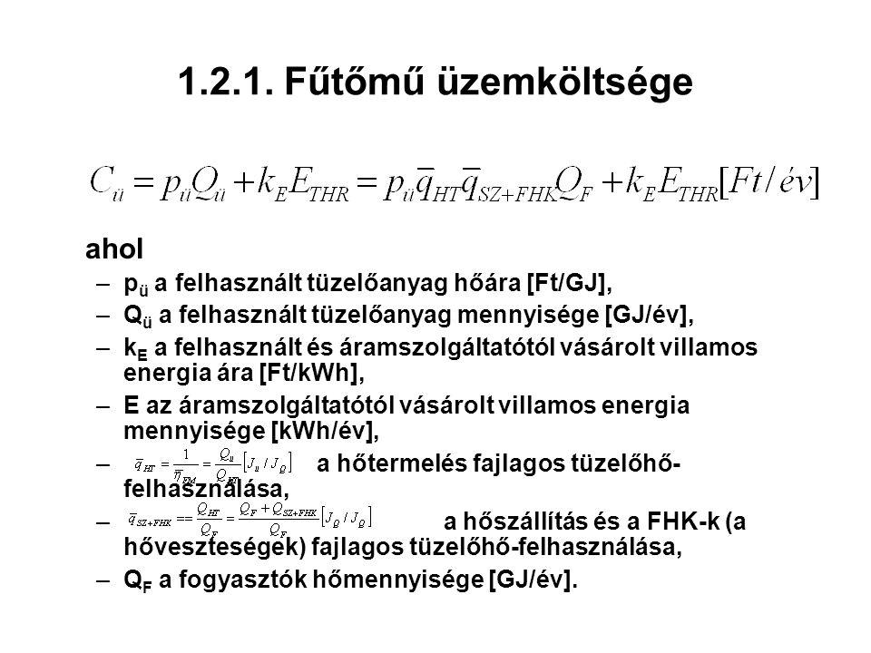 1.2.1. Fűtőmű üzemköltsége ahol –p ü a felhasznált tüzelőanyag hőára [Ft/GJ], –Q ü a felhasznált tüzelőanyag mennyisége [GJ/év], –k E a felhasznált és