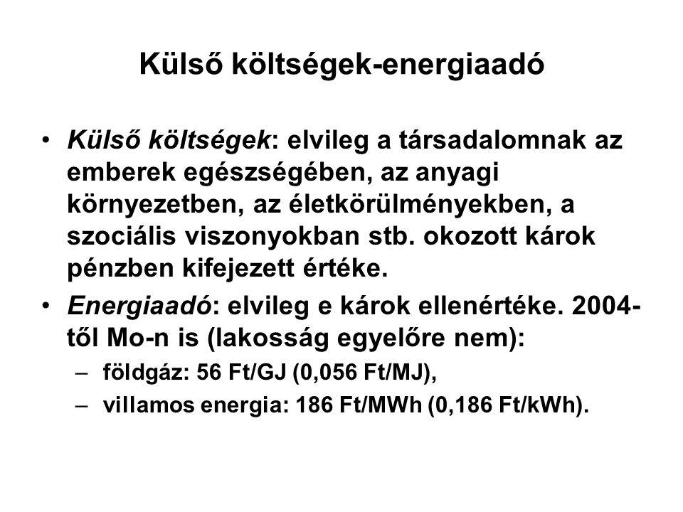 Külső költségek-energiaadó Külső költségek: elvileg a társadalomnak az emberek egészségében, az anyagi környezetben, az életkörülményekben, a szociális viszonyokban stb.