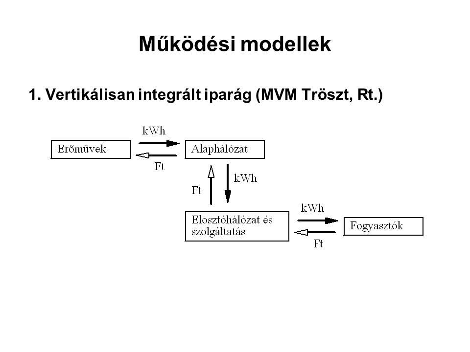 Működési modellek 1. Vertikálisan integrált iparág (MVM Tröszt, Rt.)