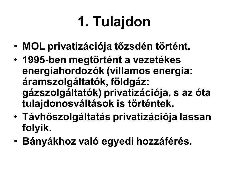 1. Tulajdon MOL privatizációja tőzsdén történt.