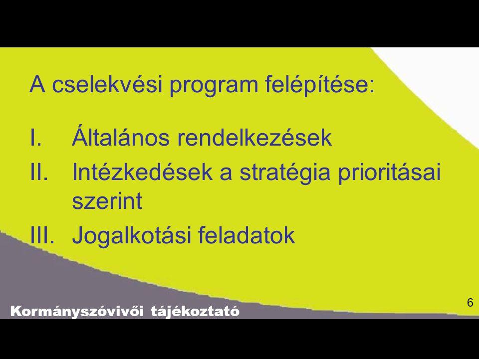 Kormányszóvivői tájékoztató 6 A cselekvési program felépítése: I.Általános rendelkezések II.Intézkedések a stratégia prioritásai szerint III.Jogalkotási feladatok 6