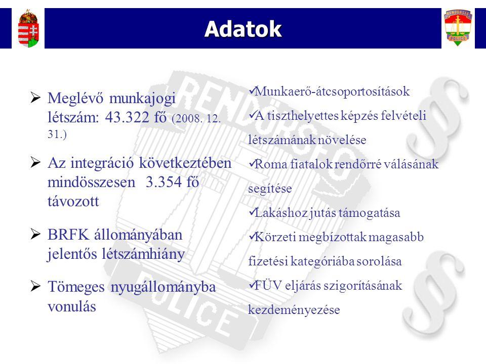 Adatok  Meglévő munkajogi létszám: 43.322 fő (2008.