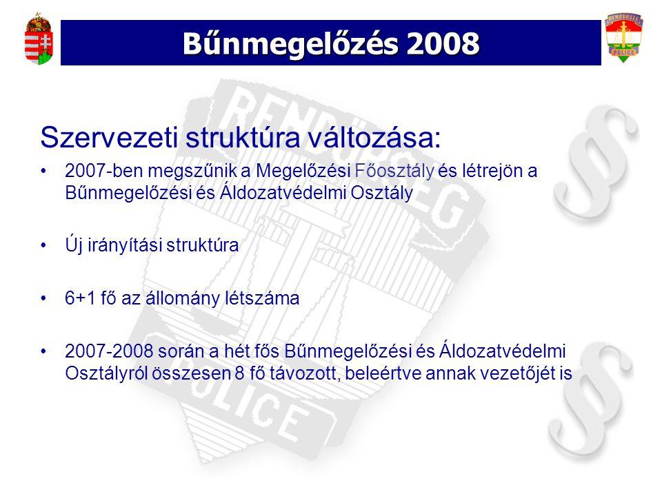 Bűnmegelőzés 2008 Szervezeti struktúra változása: 2007-ben megszűnik a Megelőzési Főosztály és létrejön a Bűnmegelőzési és Áldozatvédelmi Osztály Új irányítási struktúra 6+1 fő az állomány létszáma 2007-2008 során a hét fős Bűnmegelőzési és Áldozatvédelmi Osztályról összesen 8 fő távozott, beleértve annak vezetőjét is