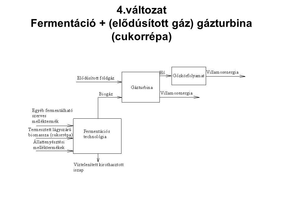 4.változat Fermentáció + (elődúsított gáz) gázturbina (cukorrépa)