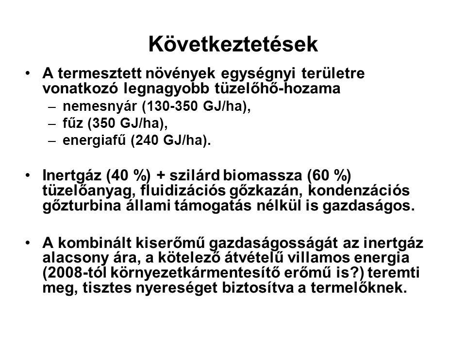 Következtetések A termesztett növények egységnyi területre vonatkozó legnagyobb tüzelőhő-hozama –nemesnyár (130-350 GJ/ha), –fűz (350 GJ/ha), –energia