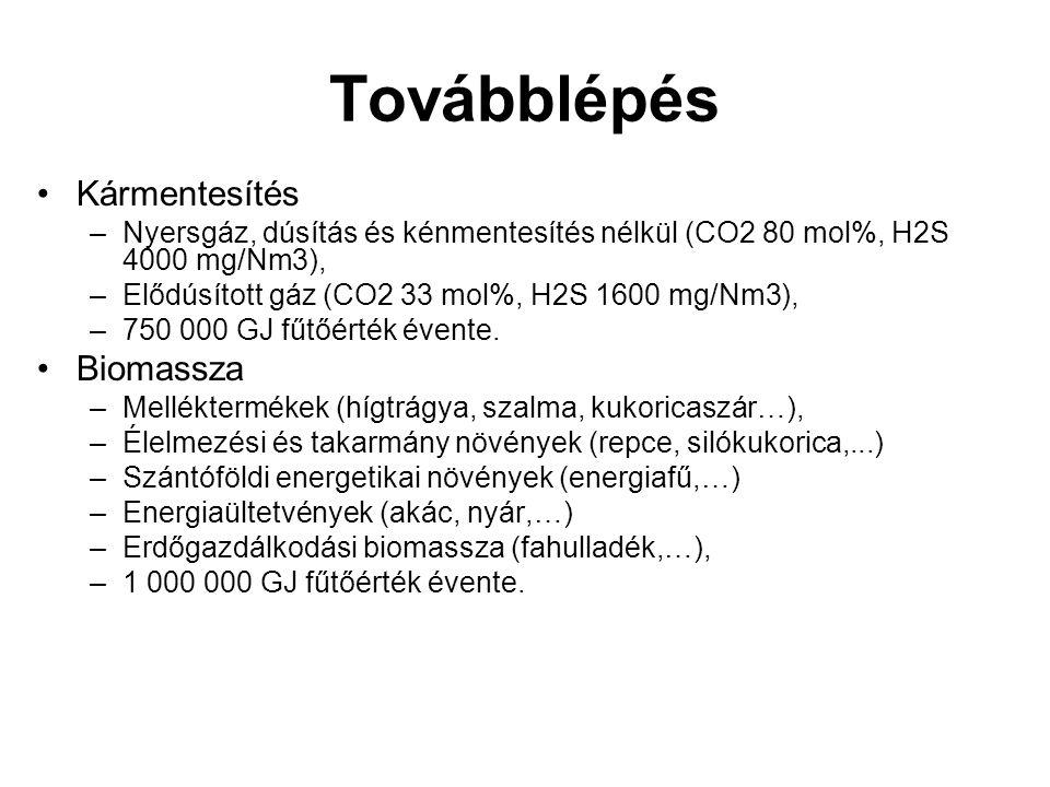 Továbblépés Kármentesítés –Nyersgáz, dúsítás és kénmentesítés nélkül (CO2 80 mol%, H2S 4000 mg/Nm3), –Elődúsított gáz (CO2 33 mol%, H2S 1600 mg/Nm3),