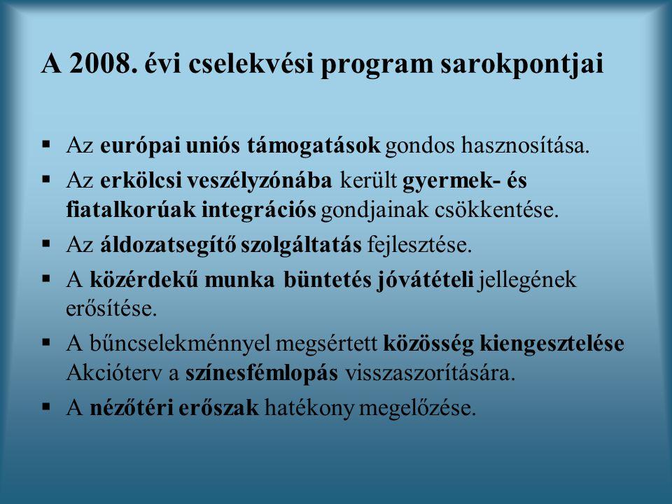 A 2008. évi cselekvési program sarokpontjai  Az európai uniós támogatások gondos hasznosítása.  Az erkölcsi veszélyzónába került gyermek- és fiatalk