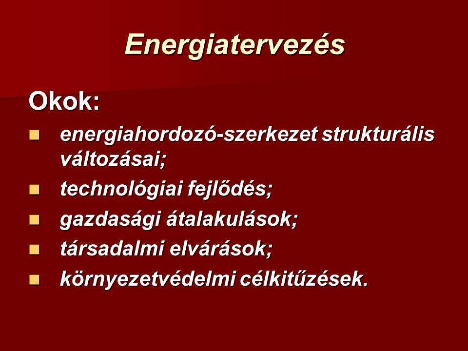 Energiatervezés Okok: energiahordozó-szerkezet strukturális változásai; energiahordozó-szerkezet strukturális változásai; technológiai fejlődés; technológiai fejlődés; gazdasági átalakulások; gazdasági átalakulások; társadalmi elvárások; társadalmi elvárások; környezetvédelmi célkitűzések.