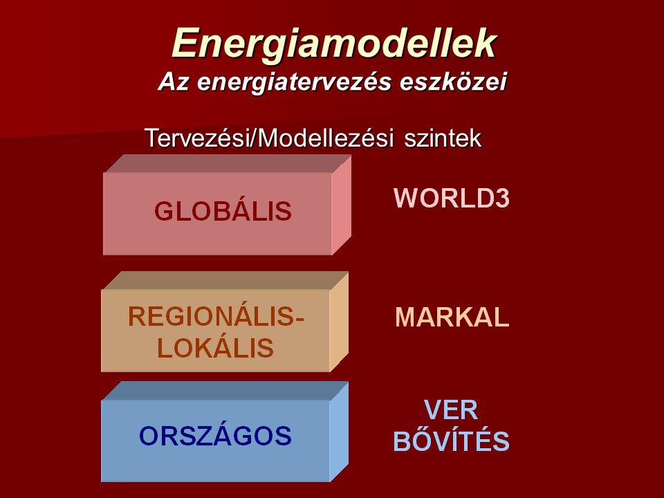 Energiamodellek Az energiatervezés eszközei Tervezési/Modellezési szintek