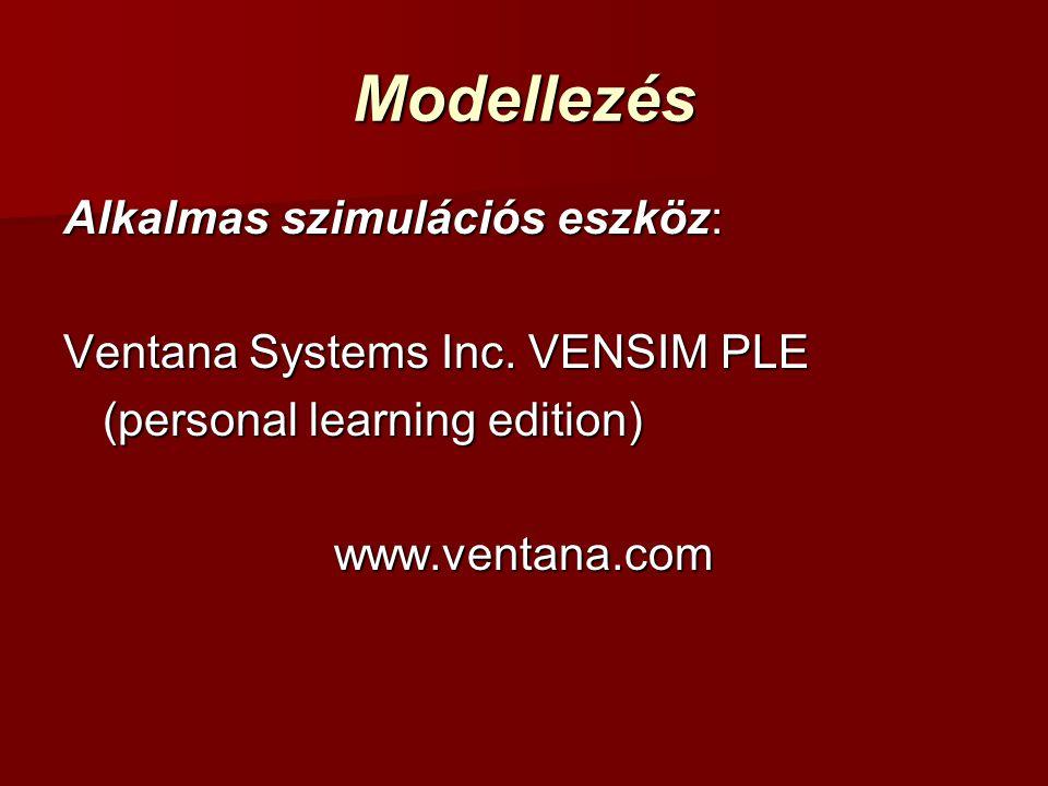 Modellezés Alkalmas szimulációs eszköz: Ventana Systems Inc.