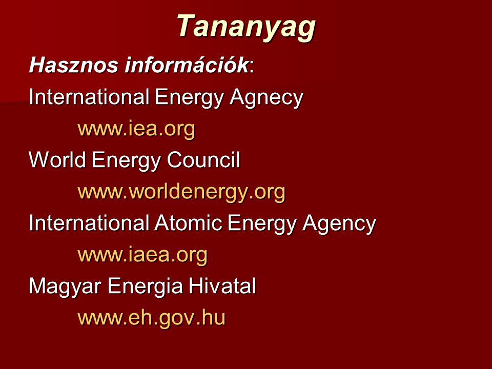 Az Energetika szintjei