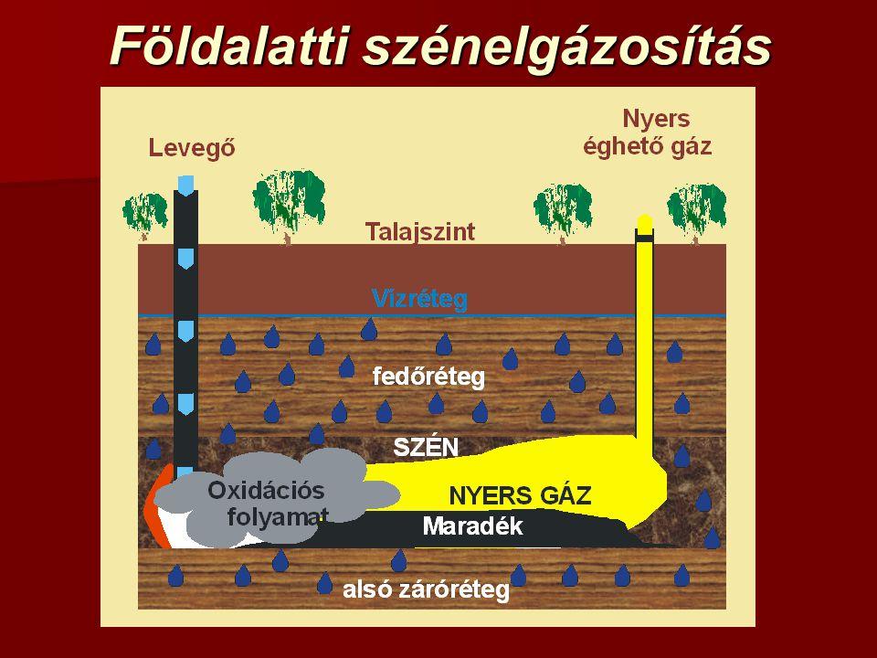 Földalatti szénelgázosítás