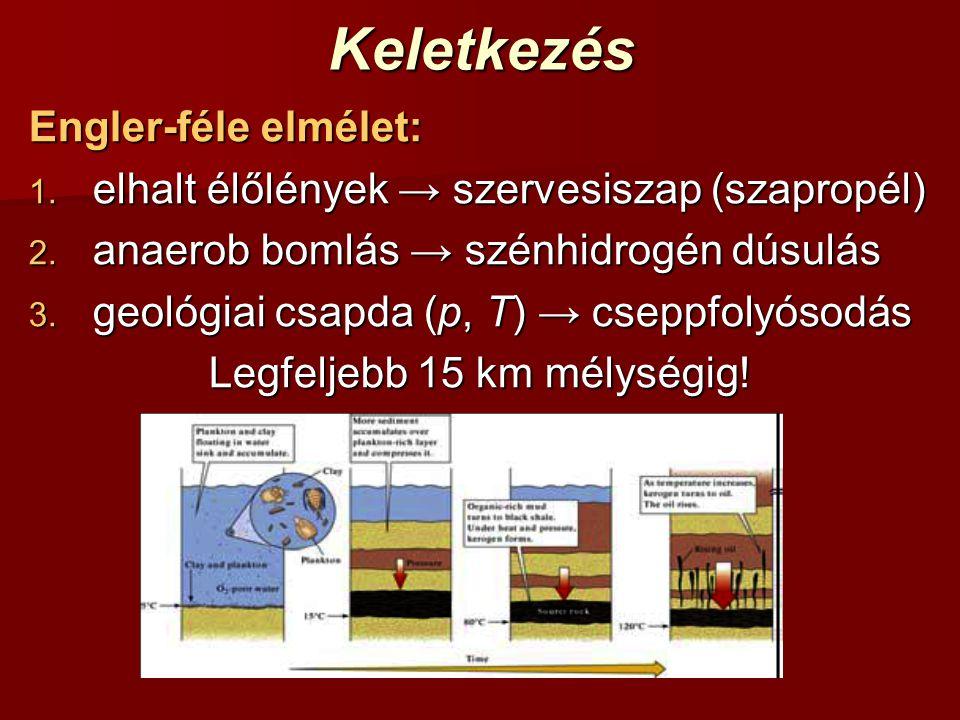 Keletkezés Engler-féle elmélet: 1. elhalt élőlények → szervesiszap (szapropél) 2. anaerob bomlás → szénhidrogén dúsulás 3. geológiai csapda (p, T) → c