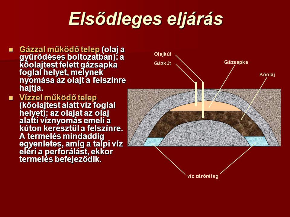 Elsődleges eljárás Gázzal működő telep (olaj a gyűrődéses boltozatban): a kőolajtest felett gázsapka foglal helyet, melynek nyomása az olajt a felszín