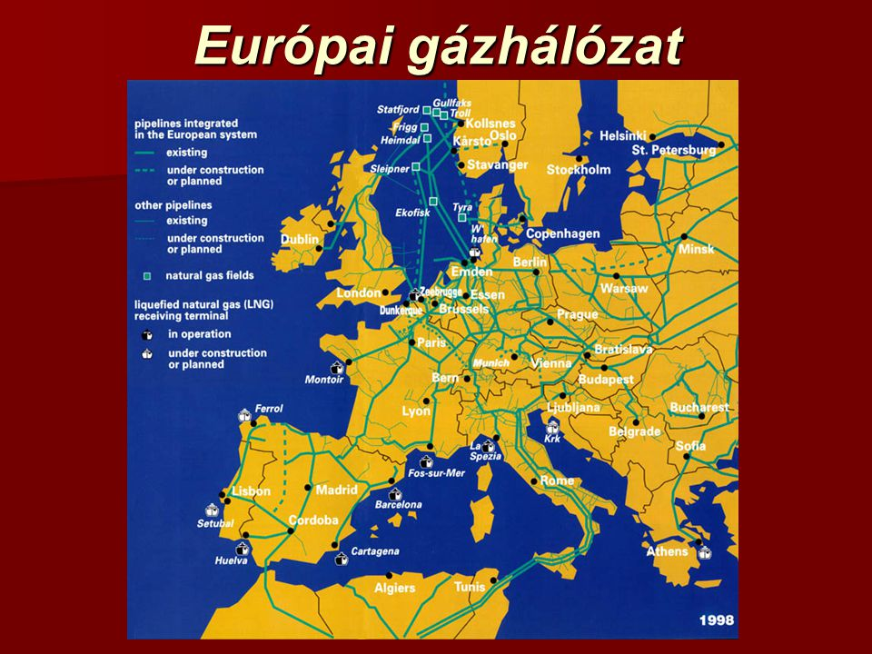 Európai gázhálózat
