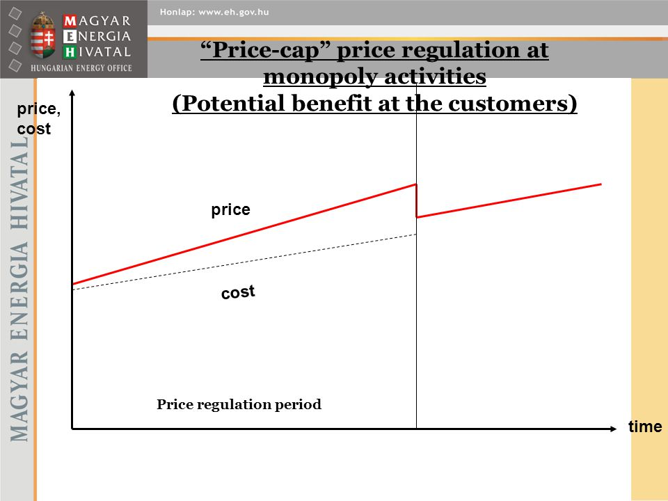price cost price, cost time Price regulation period Price-cap price regulation at monopoly activities (Potential benefit at the customers)