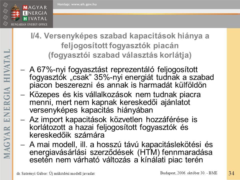 I/4. Versenyképes szabad kapacitások hiánya a feljogosított fogyasztók piacán (fogyasztói szabad választás korlátja)  A 67%-nyi fogyasztást reprezent