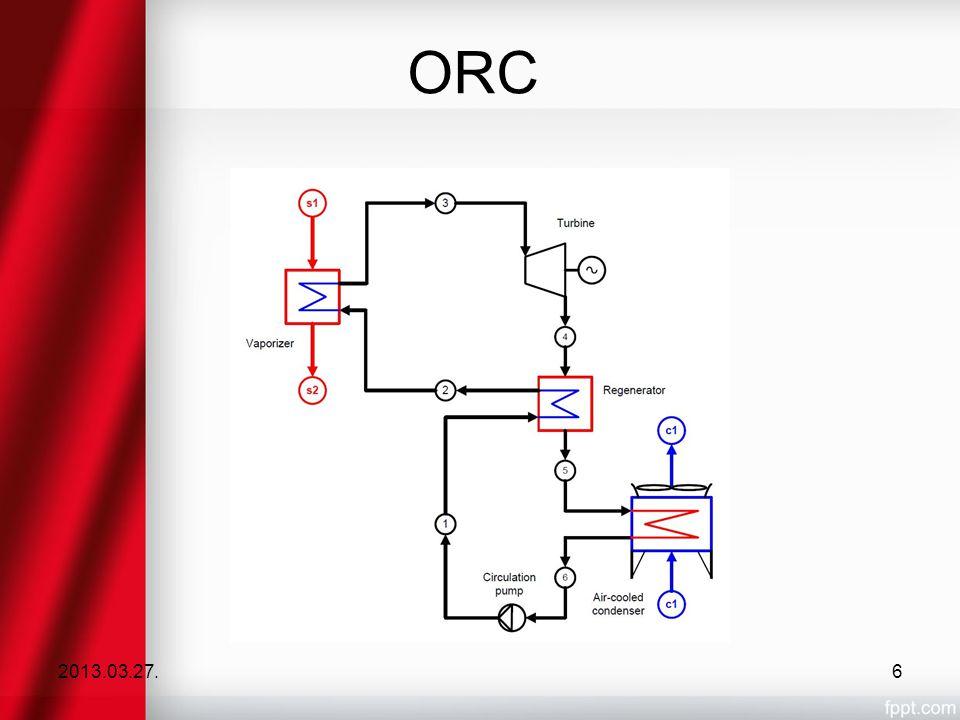 """További lehetőségek a)egykomponensű ORC b)zeotropikus """"csúszóhőmérséklet c)transzkritikus d)OFC gőz és folyadék fázis szétválasztása 2013.03.27.7"""