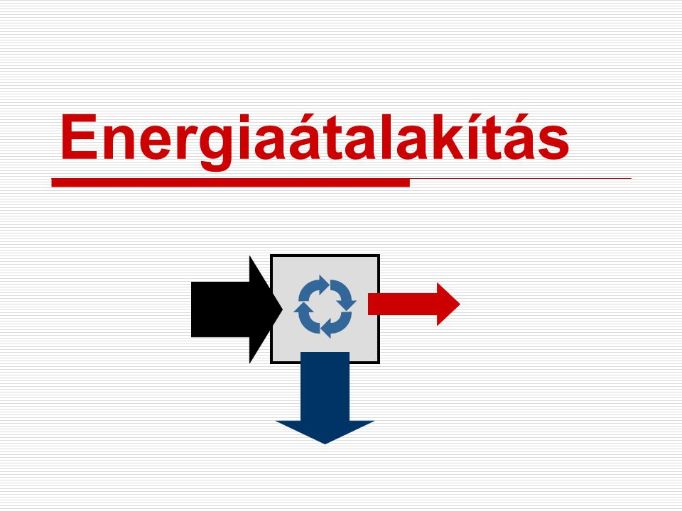 Az energiaátalakítás korlátai  Mennyiségi korlát: I.