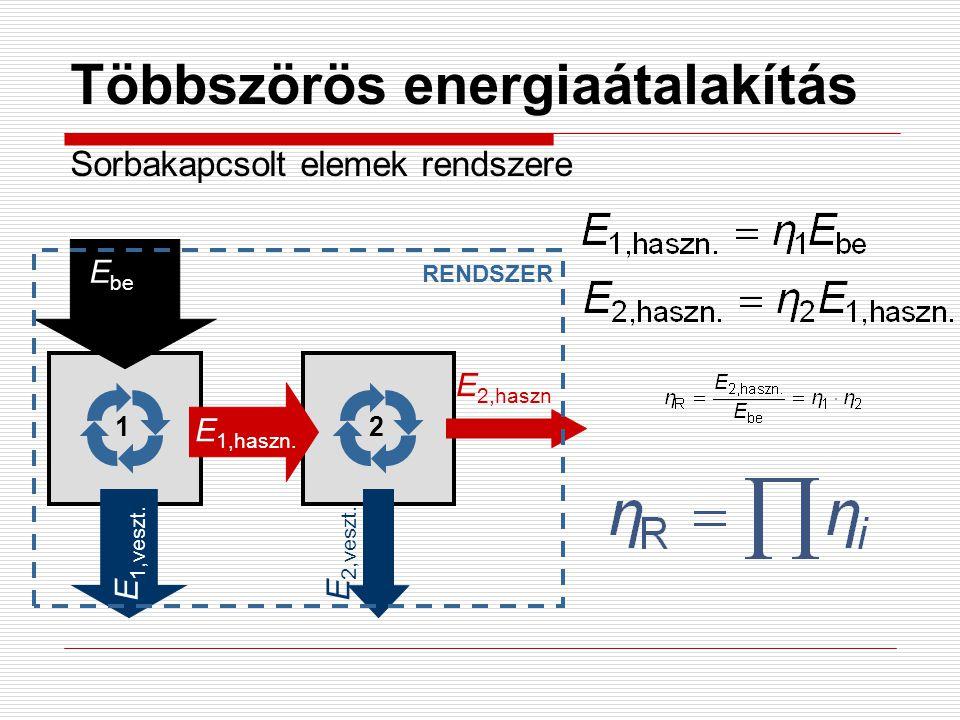 Többszörös energiaátalakítás Sorbakapcsolt elemek rendszere E be E 1,veszt. E 1,haszn. 12 E 2,haszn. E 2,veszt. RENDSZER