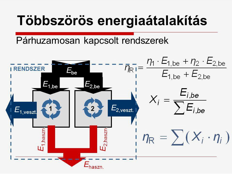 Többszörös energiaátalakítás Párhuzamosan kapcsolt rendszerek E 1,be E 1,veszt. E 2,be E be 12 E 2,veszt. E 2,haszn. E 1,haszn. E haszn. RENDSZER