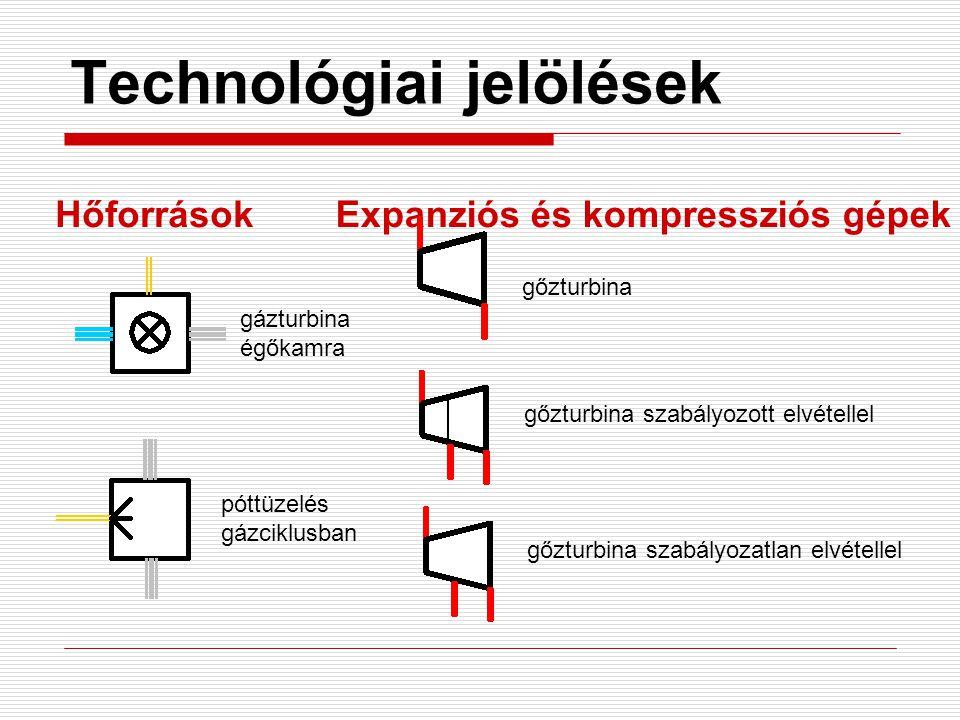 Technológiai jelölések Hőforrások gázturbina égőkamra póttüzelés gázciklusban Expanziós és kompressziós gépek gőzturbina gőzturbina szabályozott elvét