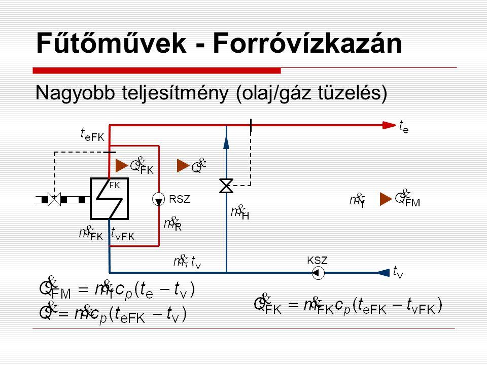 Fűtőművek - Forróvízkazán Nagyobb teljesítmény (olaj/gáz tüzelés) KSZ FK RSZ